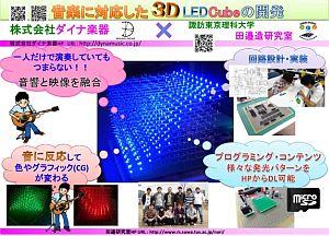 音楽に対応した3D LEDCube の開発