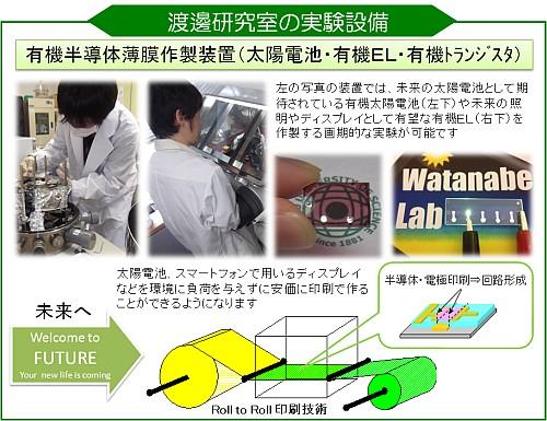 渡邊研究室の実験設備
